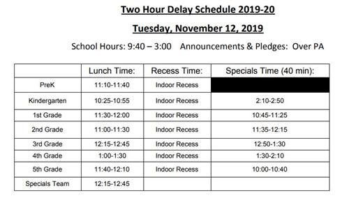 LPE Delayed Start Schedule: Tuesday, November 12, 2019